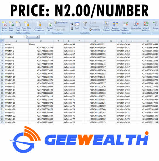 Buy Verified Nigerian Whatsapp Phone Number Database for Mobile Marketing 2020